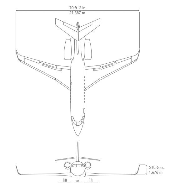 Design Winglets